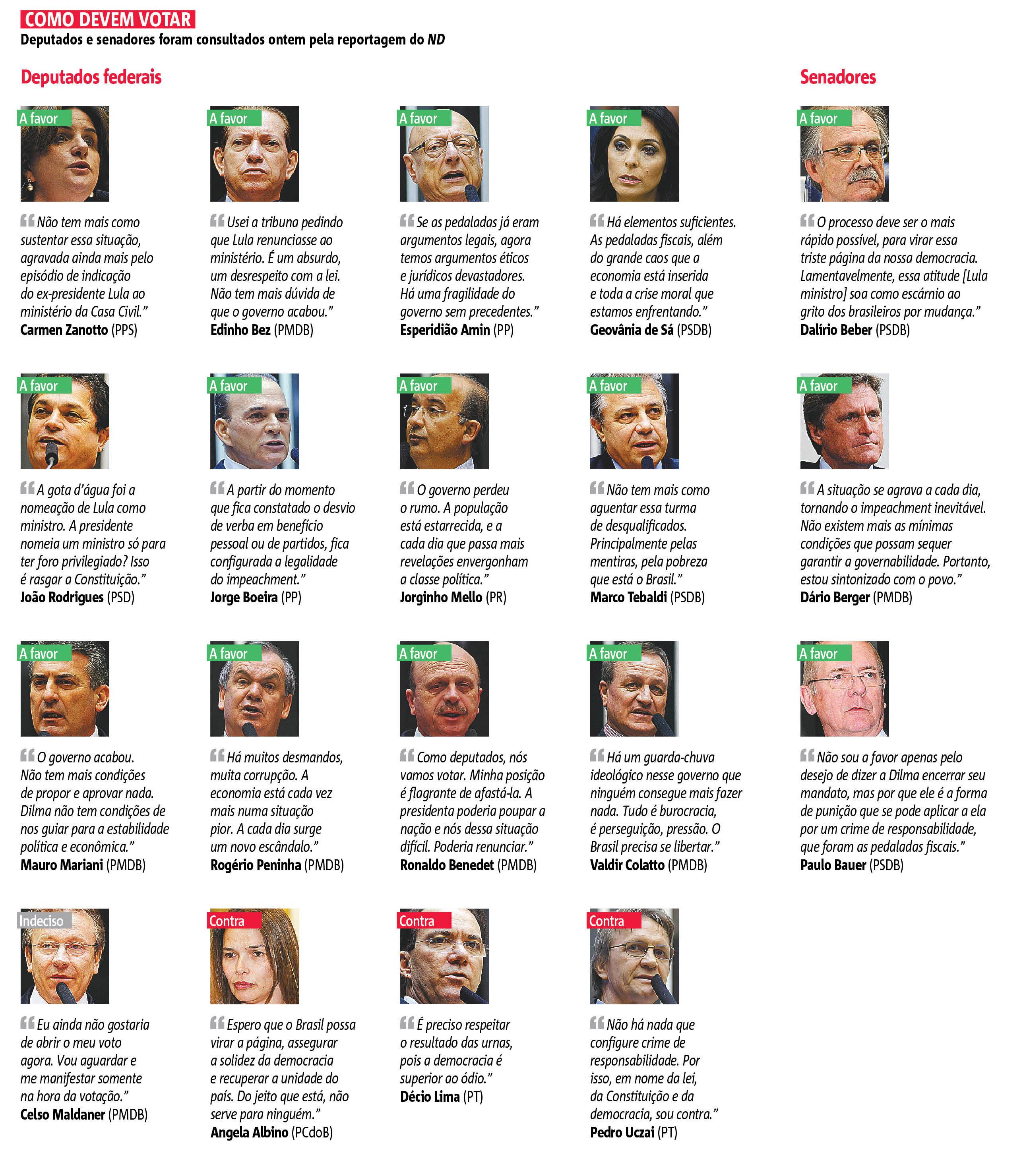 Os deputados ouvidos pelo ND que se mostraram favoráveis à saída de Dilma  apontaram como fatores para a destituição da presidente do poder bdabe36aaeb