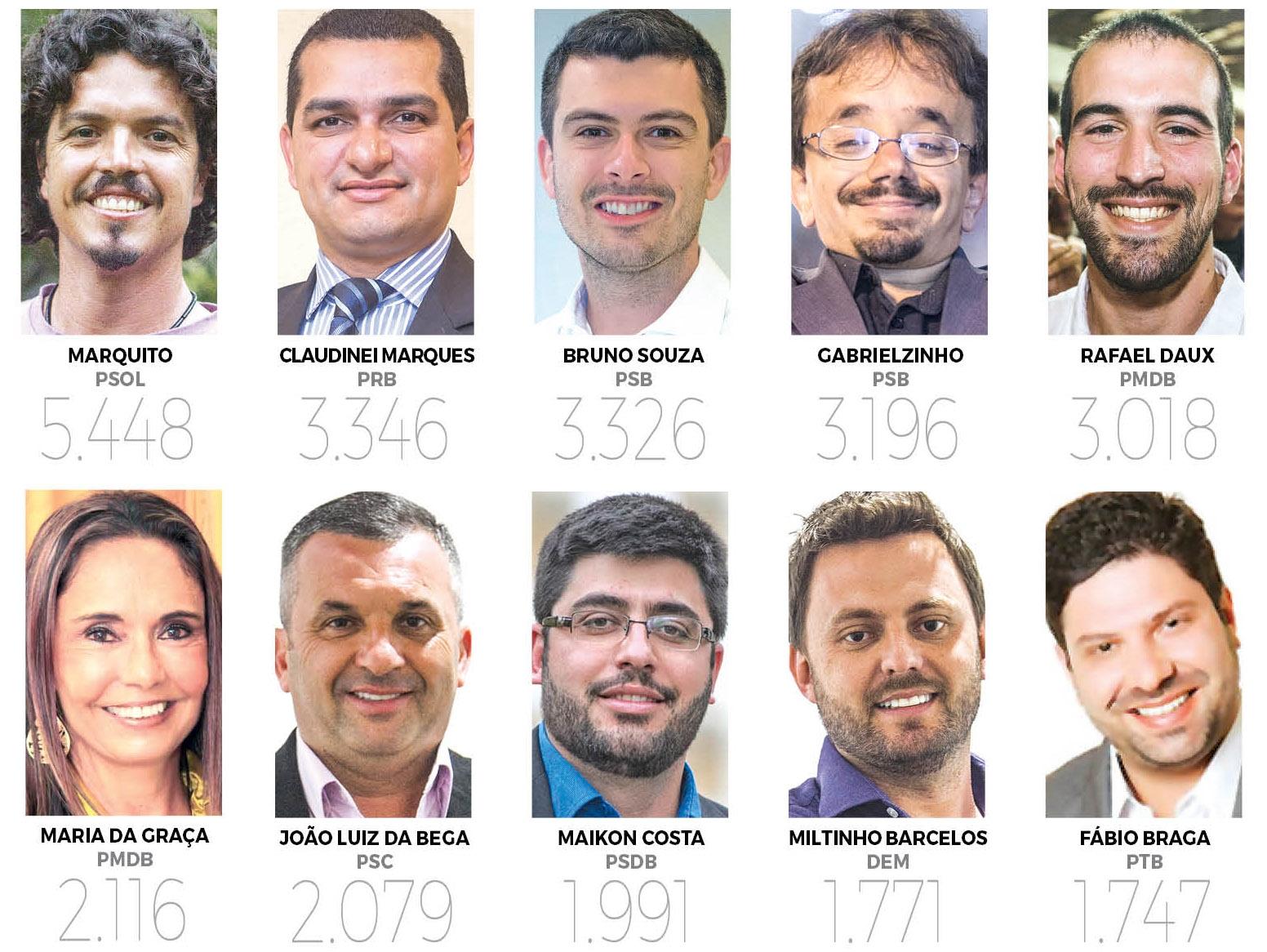 Novas caras na Câmara de Vereadores de Florianópolis - Arte sobre foto