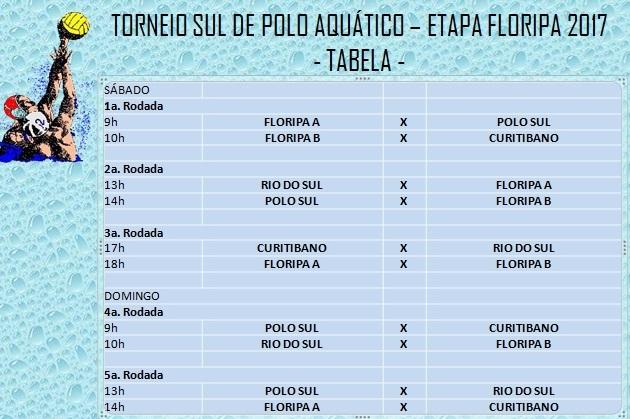 Jogos acontecem neste sábado e domingo no Complexo Aquático da Unisul, em Palhoça - Divulgação