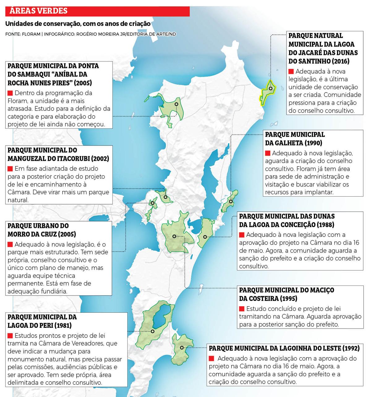 Unidades de conservação, com os anos de criação - Infografia: Rogério Moreira Jr./ND