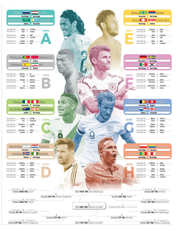 Tabela da Copa do Mundo da Rússia 2018 - Rogério Moreira Jr