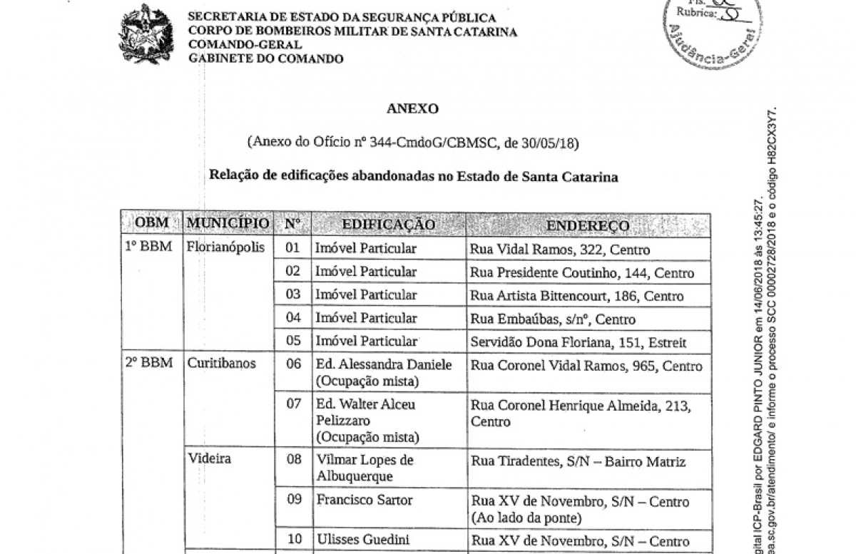 Lista do Corpo de Bombeiros mostra endereços dos prédios abandonados em Florianópolis - Reprodução/ND
