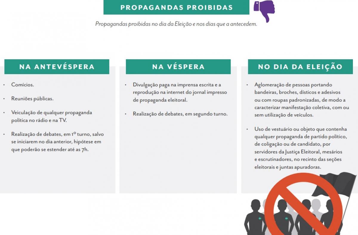 Propagandas eleitorais proibidas - TRE-SC/Divulgação