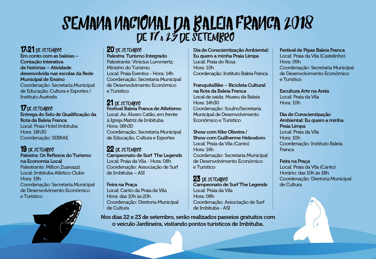 Programação da Semana Nacional da Baleia Franca - Foto: Divulgação/ND