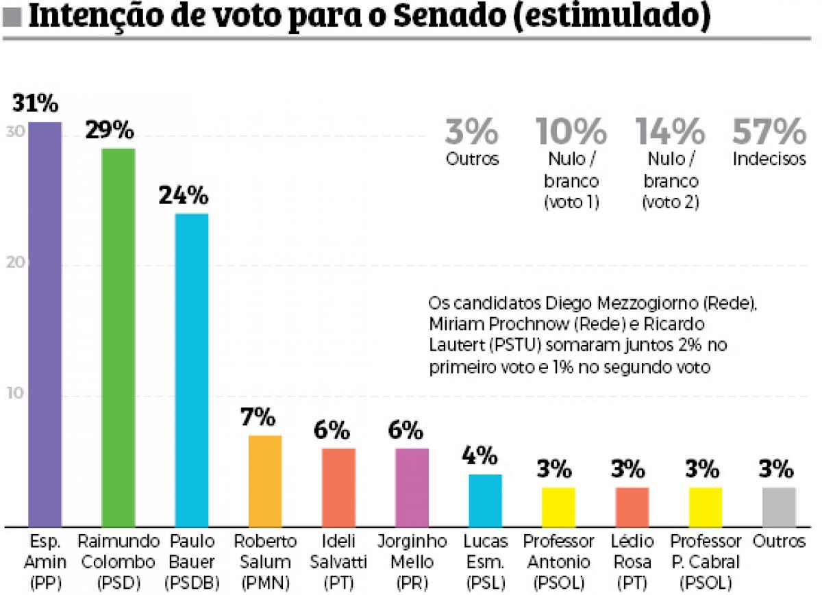 Infografia: Rogério Moreira Jr. - Infografia: Rogério Moreira Jr.