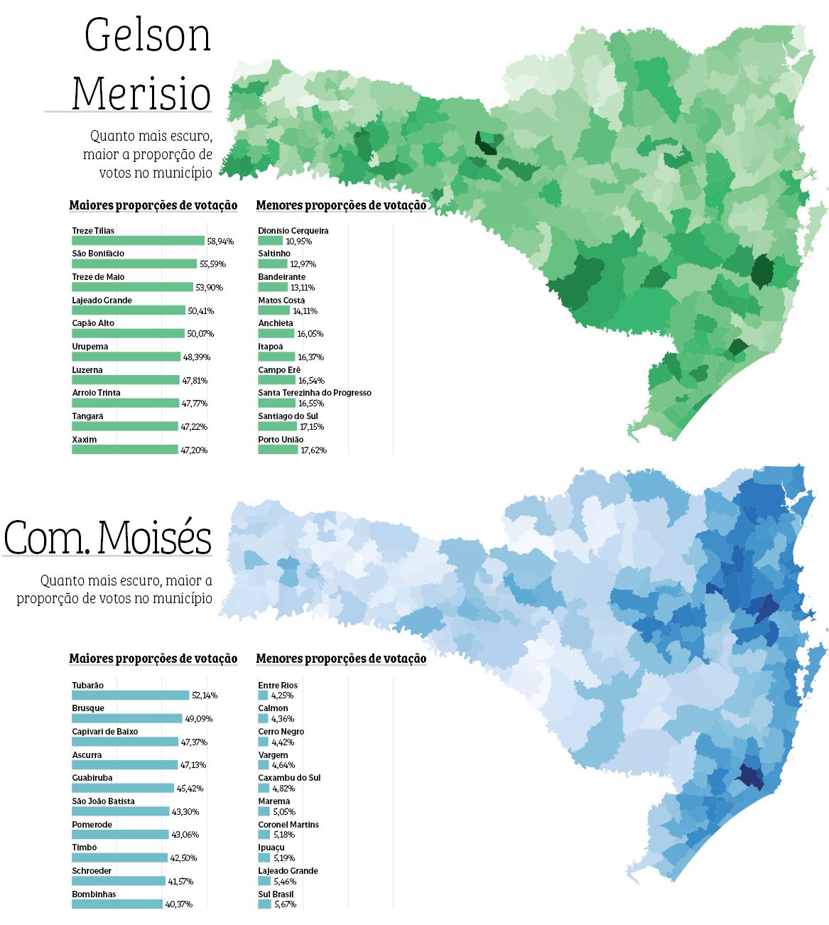 Voto por município para o governo de Santa Catarina, eleições 2018 - Rogério Moreira Jr/ND
