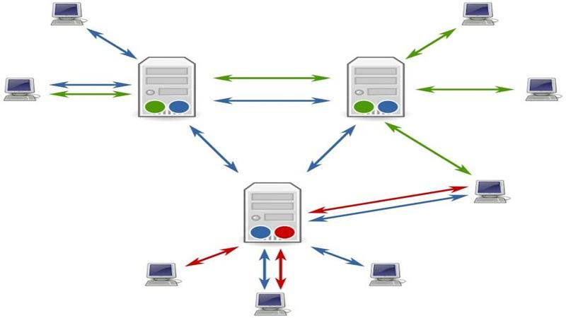 1979 – É criada a Usenet, rede informal de compartilhamento de notícias e artigos. - Crédito: Reprodução /33Giga/ND