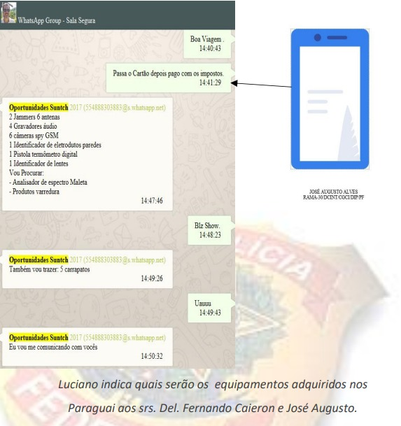 Conversas do grupo Sala Segura detalham equipamentos que seriam comprados. Reprodução/IPF