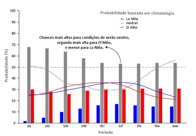 Sem-t%C3%ADtulo-15-800x555.jpg