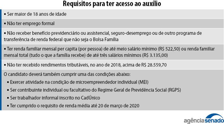 Requisitos para ter acesso ao benefício – Foto: Agência Senado/divulgação/ND