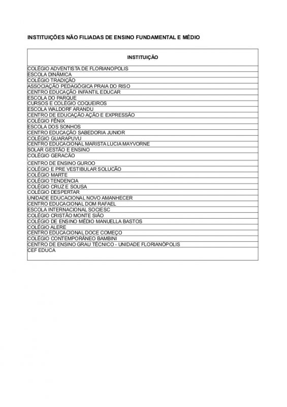 Lista de instituições de ensino fundamental e médio – Foto: MPSC/Divulgação/ND