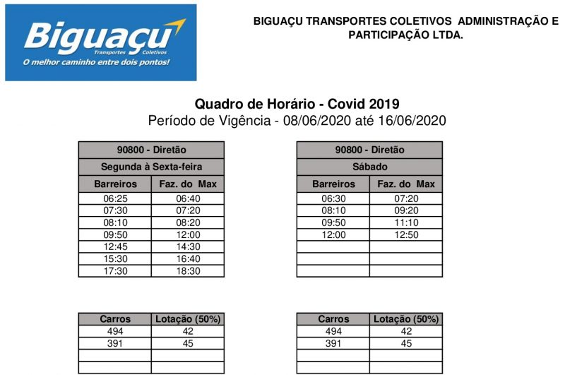 Horários Diretão em Biguaçu – Foto: Divulgação/empresa Biguaçu