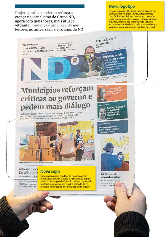 Piloto do novo Jornal ND, que está nas bancas e na casa dos assinantes com projeto gráfico novo – Foto: Arte/Rogério Moreira Jr/ND