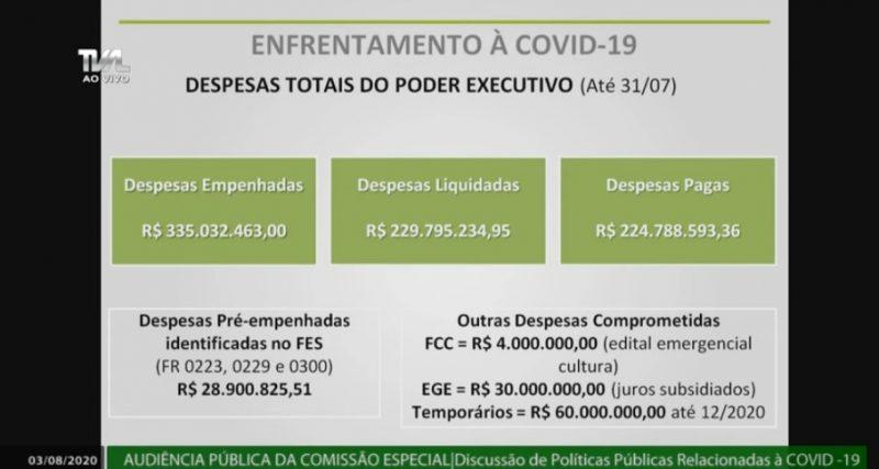 Prestação de contas do Poder Executivo de SC. Reprodução TV AL/You Tube