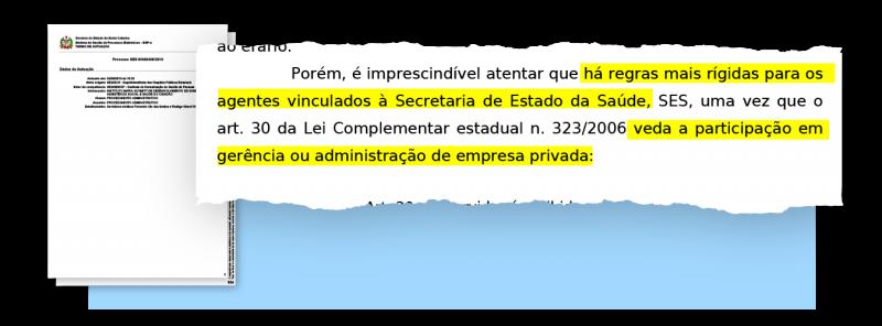 Parecer da SES cita lei estadual que proíbe participação de servidores em empresas privadas. – Arte: Rogério Moreira Júnior/ND