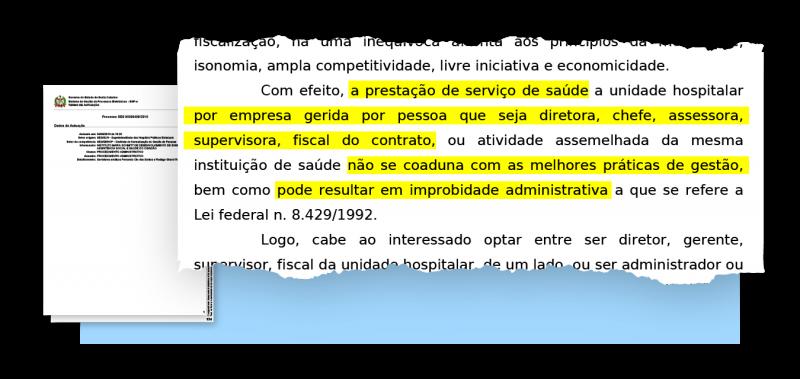 Documento contesta prática da organização social e enquadra ato como desrespeito a lei federal que regula punições contra servidores públicos por atos de enriquecimento ilícito – Arte: Rogério Moreira Júnior/ND