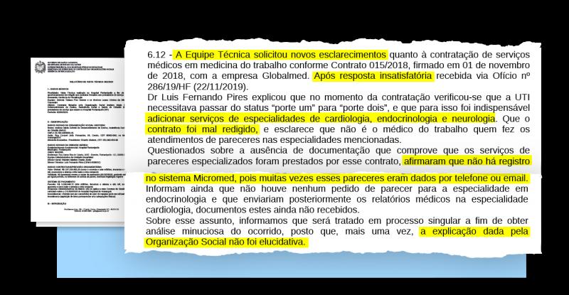 """Relatório de vistoria aponta """"quarterização"""" e falta de documentos e registros que atestem a realização dos serviços contratados com a Globalmed – Arte: Rogério Moreira Júnior/ND"""
