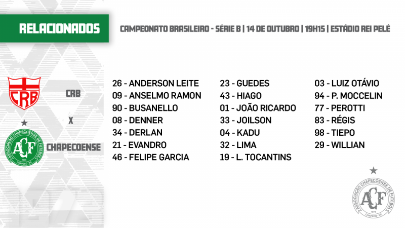 Confira a relação dos jogadores escalados para partida contra o CRB – Foto: Chapecoense