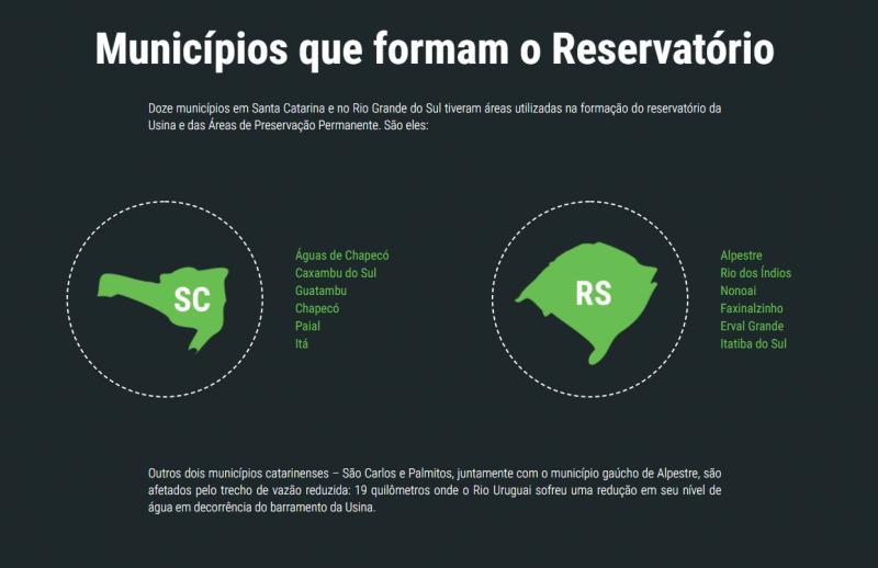 Municípios que formam o reservatório – Foto: Reprodução/ND