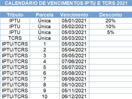 Tabela de pagamento do IPTU em Florianópolis – Foto: Reprodução