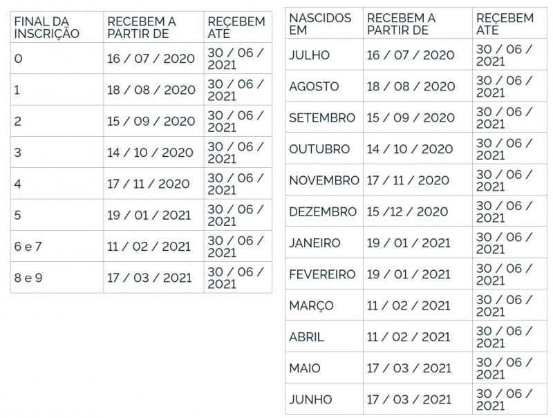 Calendário PIS/Pasep – Foto: Divulgação/ND