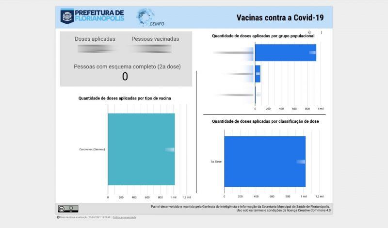 """Protótipo do """"vacinômetro"""", site que será lançado pela Prefeitura de Florianópolis – Foto: Divulgação/PMF"""