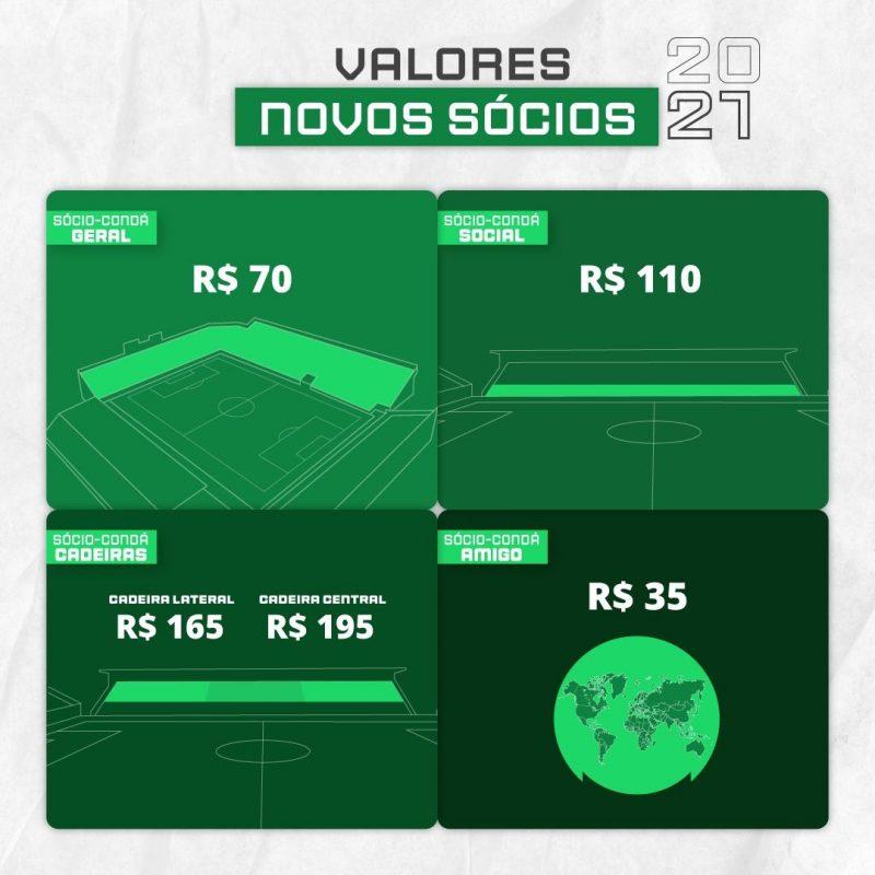 Os novos valores – Foto: Chapecoense/ND