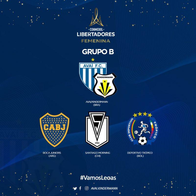 Avaí Kindermann conhece as suas adversárias na edição da Libertadores 2020 – Foto: Conmebol Libertadores/divugação