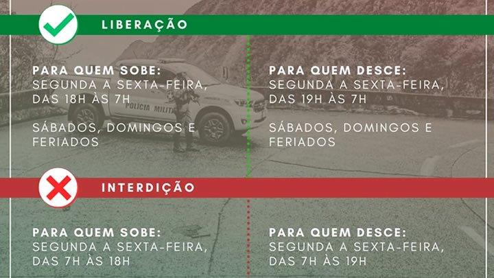 Veja quais são as restrições ao tráfego na Serra do Rio do Rastro – Foto: Divulgação/PMSC