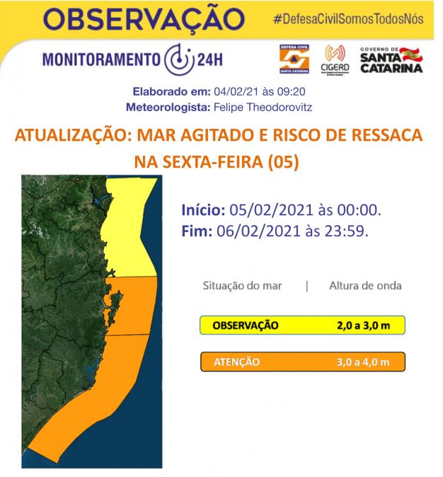 Ciclone extratropical se direciona para a costa do Rio Grande do Sul e deixa mar agitado em Santa Catarina – Foto: Defesa Civil SC/Reprodução/ND