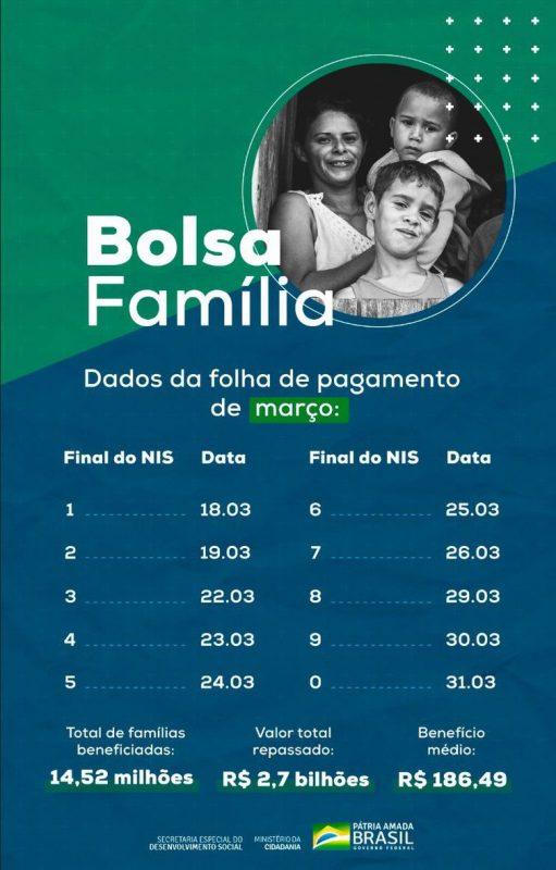 Calendário do Bolsa Família – Foto: Reprodução/ND