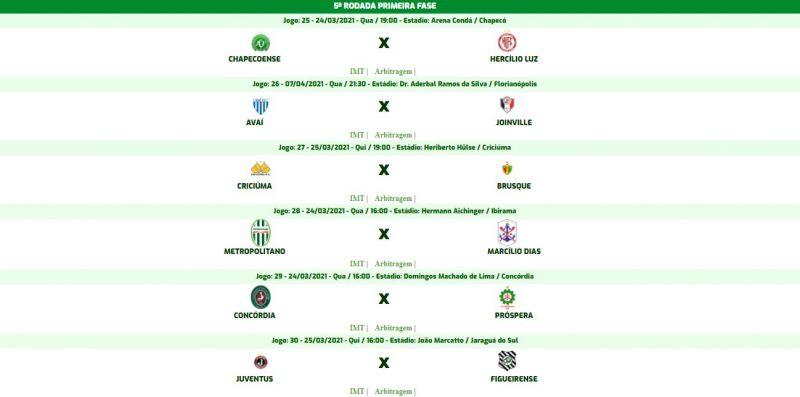Tabela de jogos da FCF já com o jogo entre Avaí x JEC alterado – Foto: FCF/divulgação