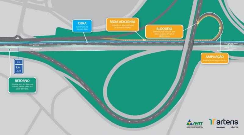 Desenho da obra que aponta para duas novas situações: aumento da alça de acesso juntamente com o aumento da rodovia que passará a contar com três pistas – Foto: Arteris SA/divulgação/ND