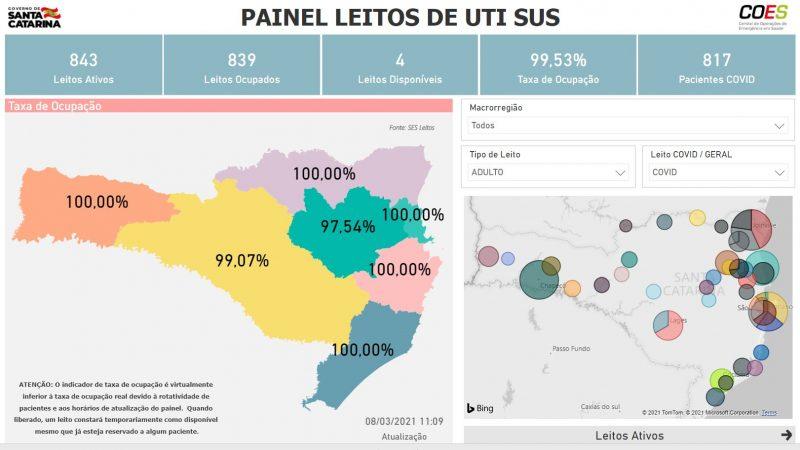 Painel do governo do Estado mostra apenas quatro leitos disponíveis: três no Vale do Itajaí e um no Meio-Oeste – Foto: Reprodução/SES