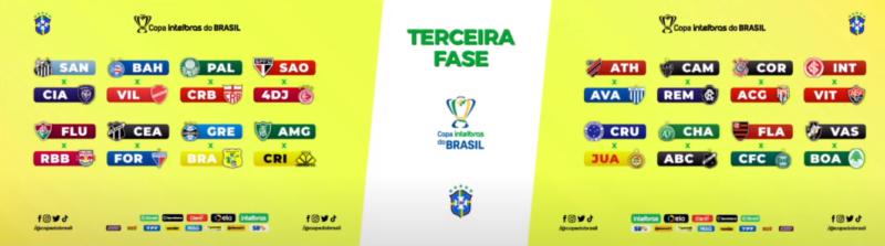 CBF define confrontos da terceira fase da Copa do Brasil – Foto: CBF/Divulgação