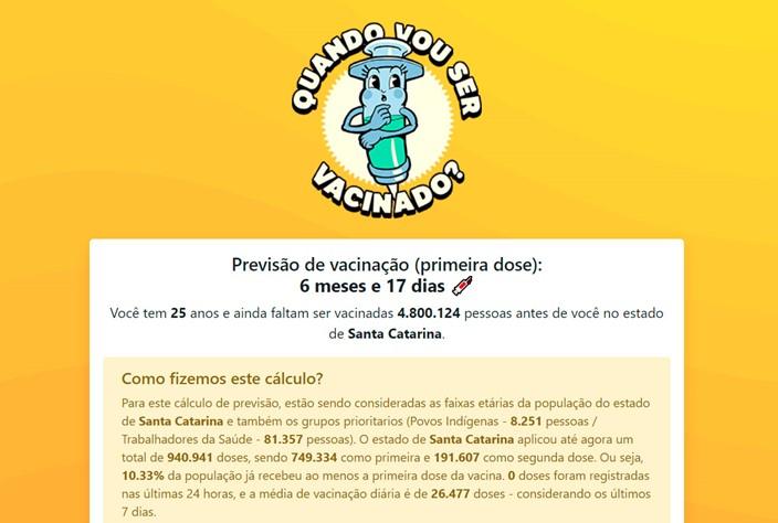 Quando vou ser vacinado? Site faz cálculo específico para brasileiros – Foto: Reprodução/ND