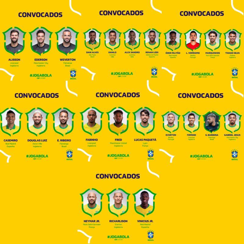 Lista dos convocados da Seleção Brasileira, sem nenhuma surpresa. – Foto: arte/CBF/divulgação