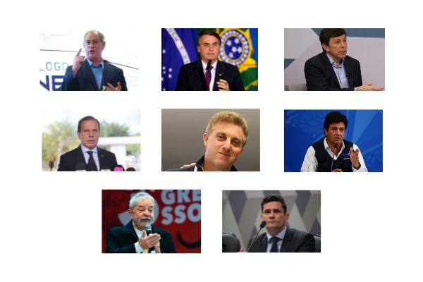 Entrevistados foram questionados sobre 8 possíveis candidatos a presidente em 2022 – Foto: Arte/ND
