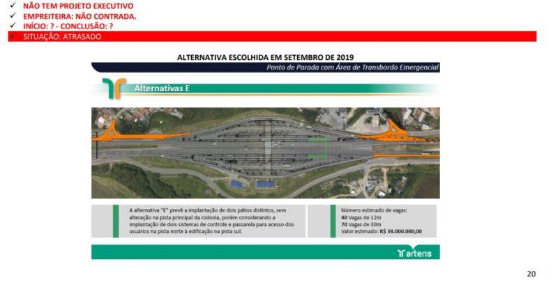 Contorno Viário e o PPD (Ponto de Parada e Descanso) para caminhoneiros – Foto: Divulgação/ND