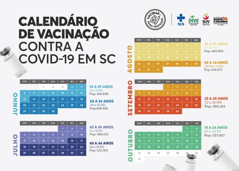 Catarinenses com mais de 18 anos devem ser vacinados até outubro – Foto: SES/Divulgação/ND