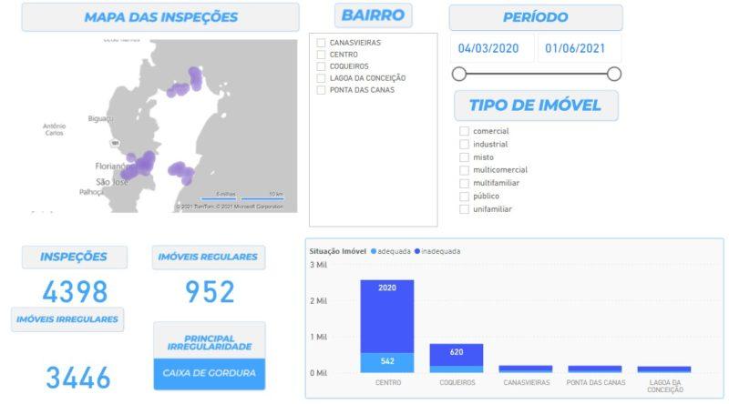 Portal Sanear Floripa traz dados de inspeções desde março do último ano – Foto: PMF/Divulgação/ND