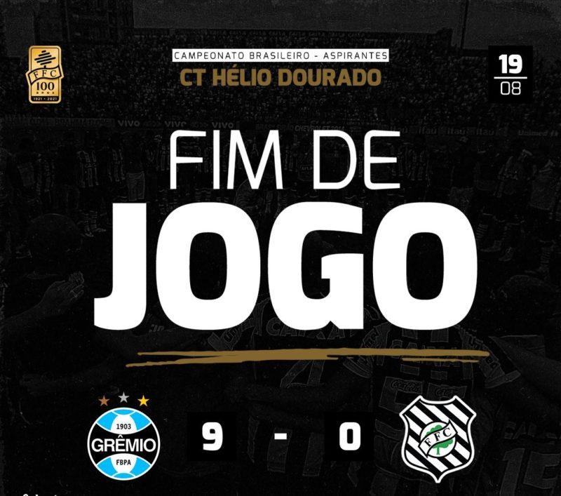 Goleada humilhante sofrida pelo Figueirense diante do Grêmio. – Foto: FFC/ND/
