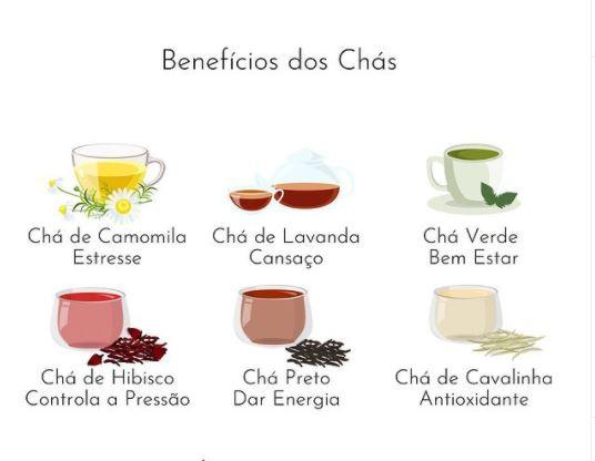 Quem adora um chá? Venha conhecer os benefícios deles