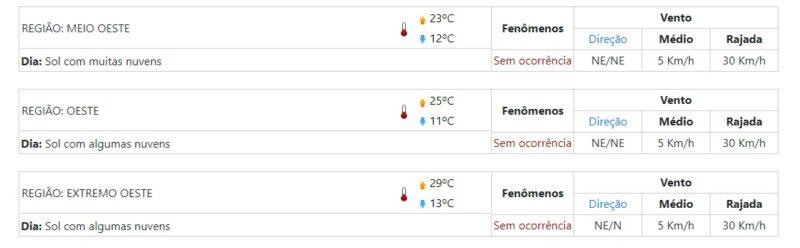 Previsão para a região do Grande Oeste nesta segunda-feira (16). – Foto: Epagri Ciram/Reprodução/ND