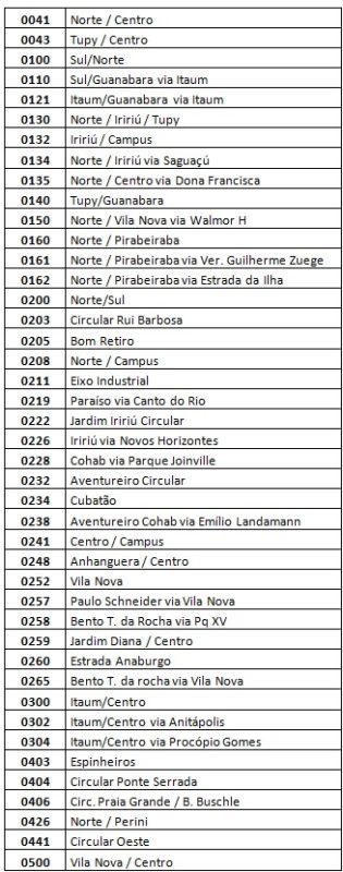 Linhas de ônibus que voltaram a operar em Joinville