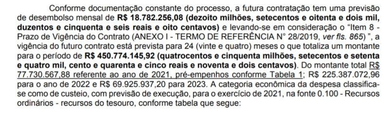 Documento oficial detalha a licitação – Foto: Reprodução/ND