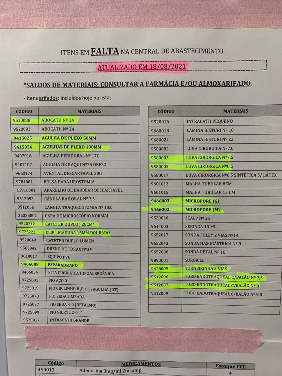 Falta de insumos na central de abastecimento no Hospital Governador Celso Ramos, em Florianópolis, no dia 18 de agosto - Arquivo Pessoal/ND
